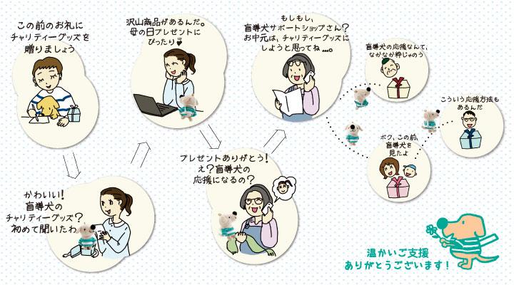04_hirogari